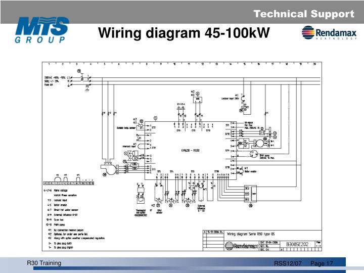 Wiring diagram 45-100kW