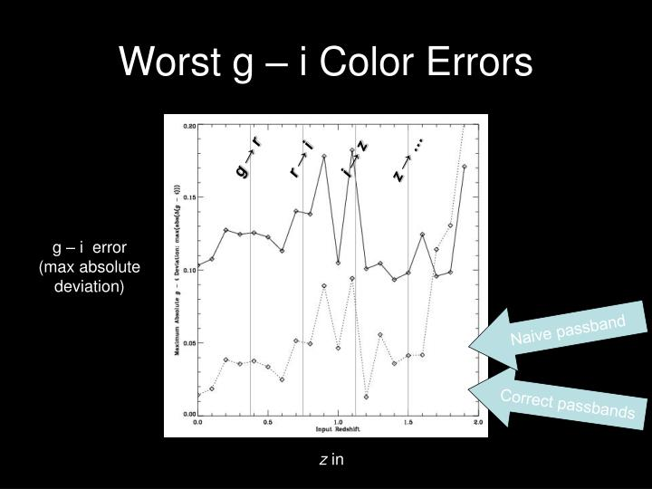 Worst g – i Color Errors
