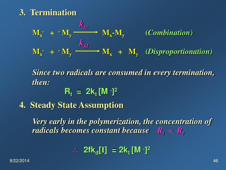 3.  Termination