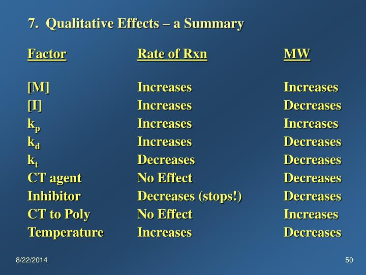7.  Qualitative Effects – a Summary