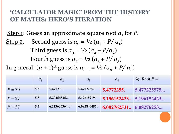 'CALCULATOR MAGIC' FROM THE HISTORY OF MATHS: HERO'S ITERATION