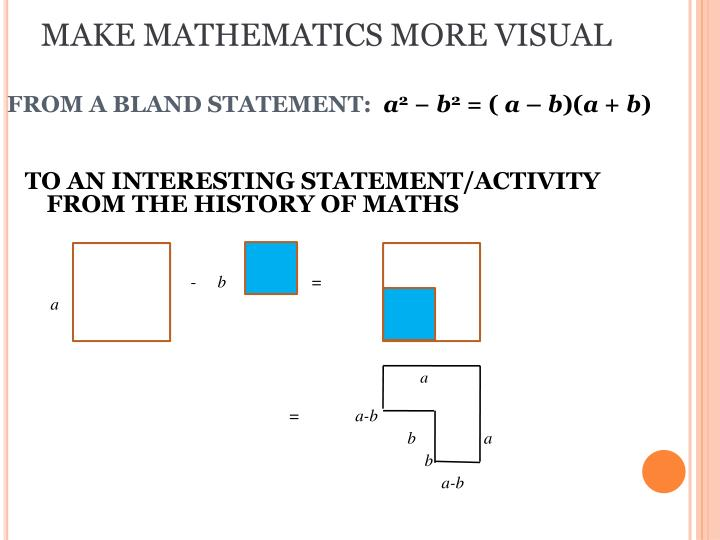 MAKE MATHEMATICS MORE VISUAL