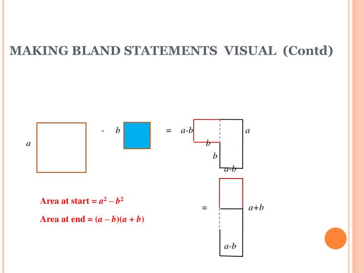 MAKING BLAND STATEMENTS  VISUAL  (Contd)