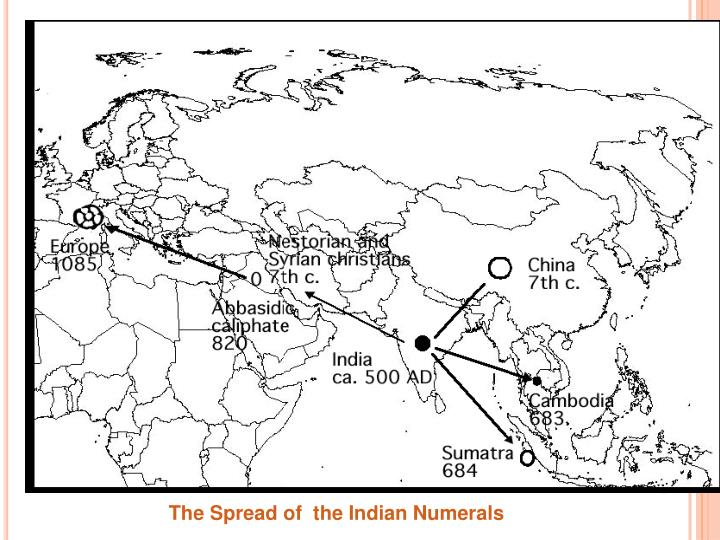 The Spread of  the Indian Numerals