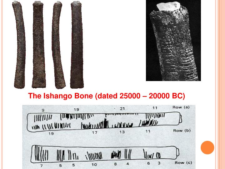The Ishango Bone (dated 25000 – 20000 BC)