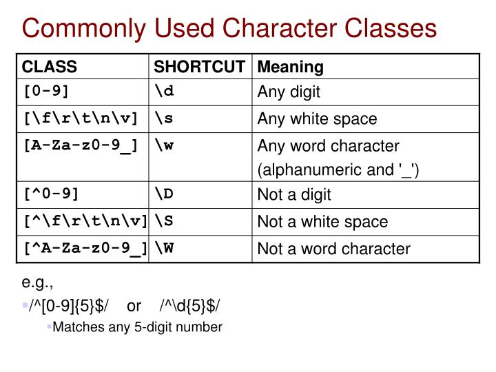 Commonly Used Character Classes
