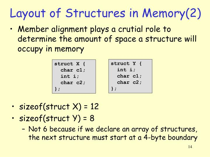 Layout of Structures in Memory(2)