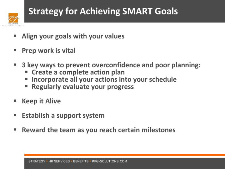 Strategy for Achieving SMART Goals
