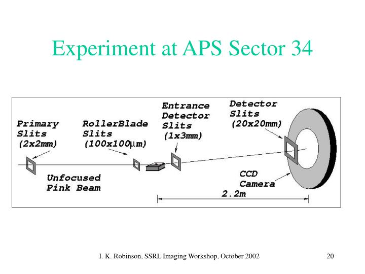 Experiment at APS Sector 34
