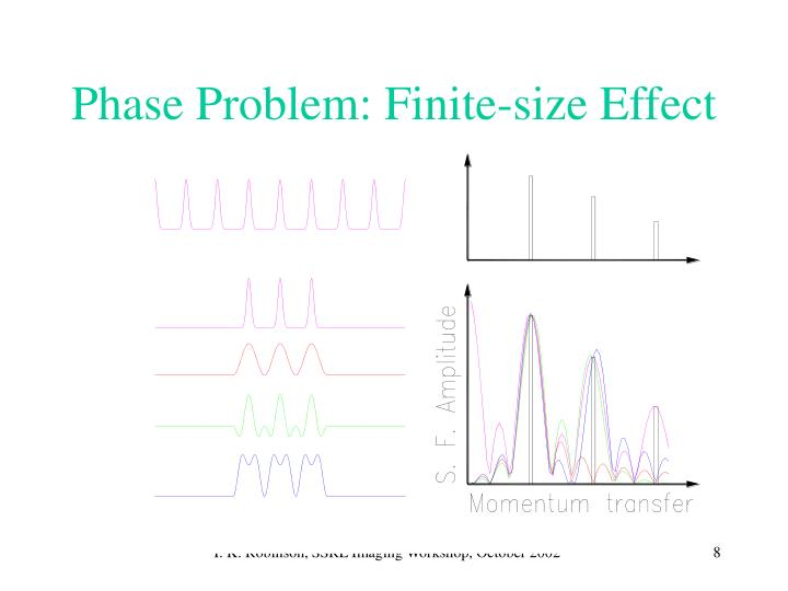Phase Problem: Finite-size Effect
