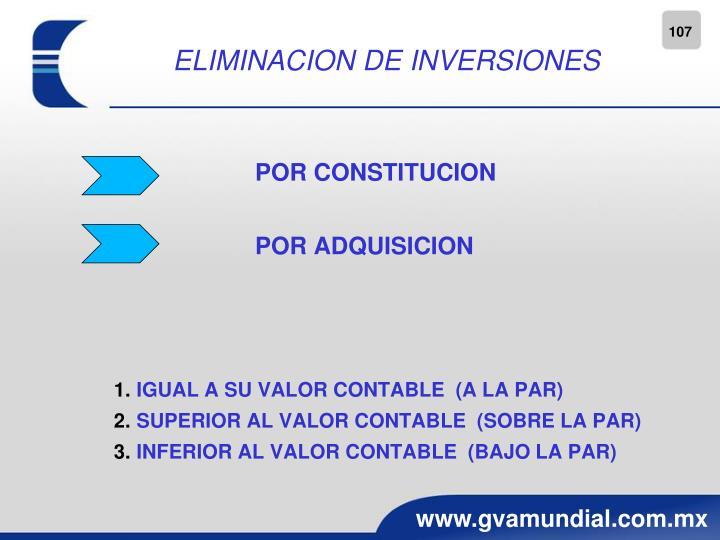 ELIMINACION DE INVERSIONES