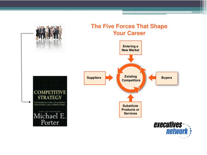 The Five Forces That Shape