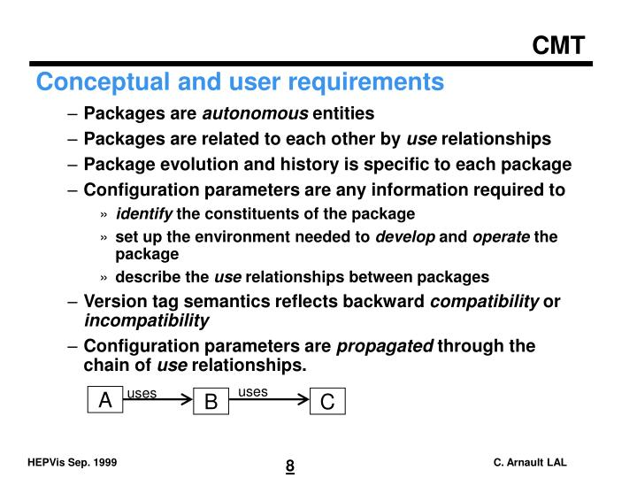 Conceptual and user requirements