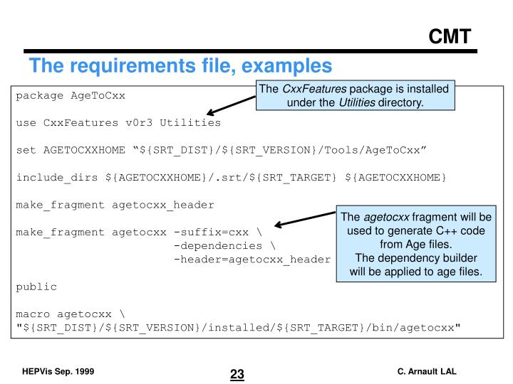 The requirements file, examples