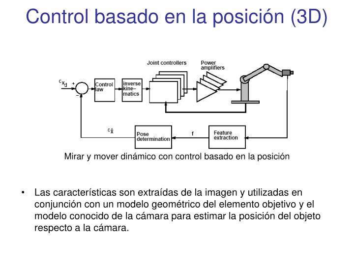 Control basado en la posición (3D)