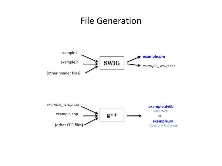 File Generation