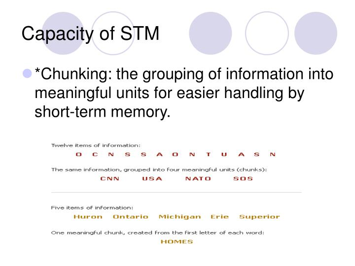 Capacity of STM