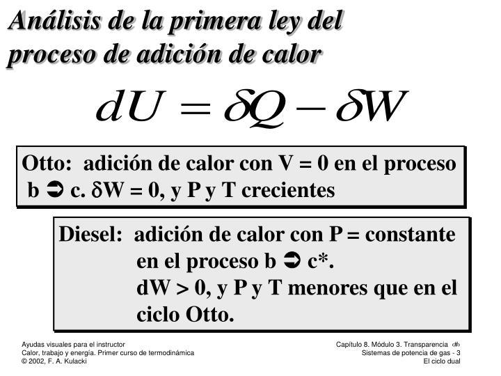 Otto:  adición de calor con V = 0 en el proceso