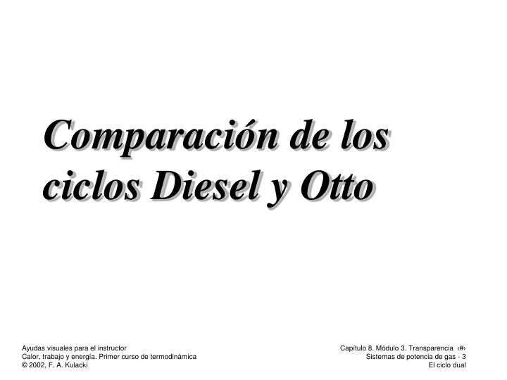 Comparación de los ciclos Diesel y Otto