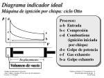 diagrama indicador ideal m quina de ignici n por chispa ciclo otto