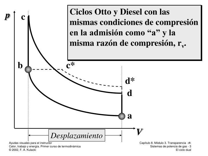 """Ciclos Otto y Diesel con las mismas condiciones de compresión en la admisión como """"a"""" y la misma razón de compresión, r"""