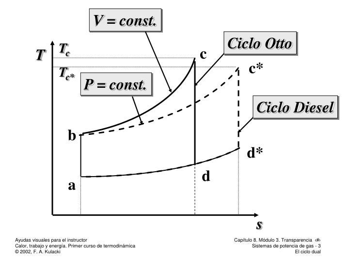 V = const.
