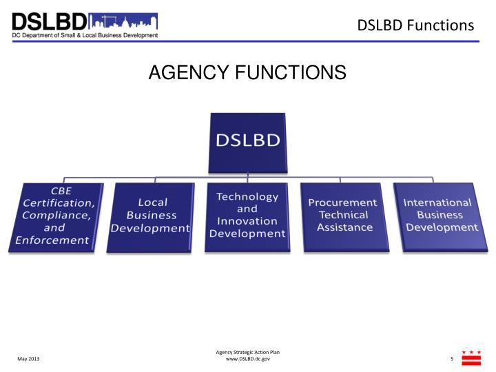 DSLBD Functions