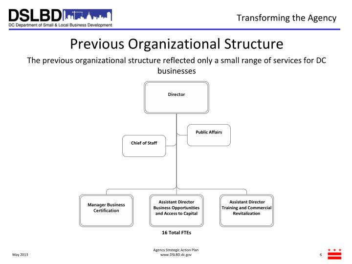 Transforming the Agency