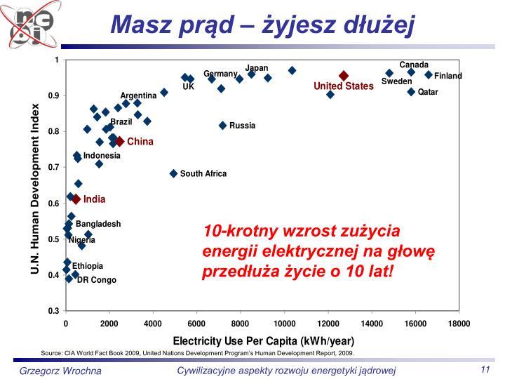 Masz prąd – żyjesz dłużej