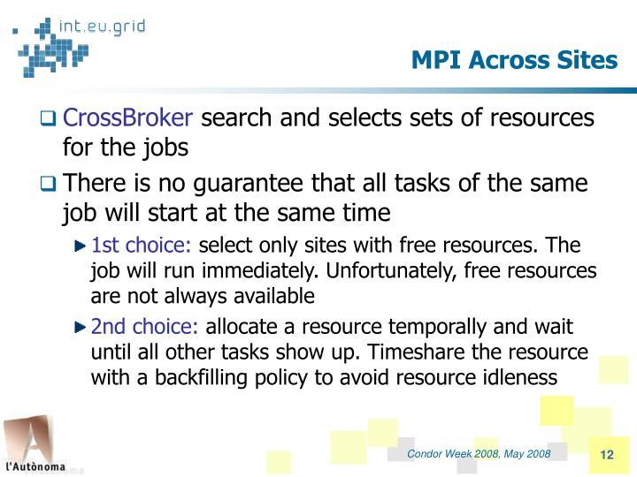 MPI Across Sites