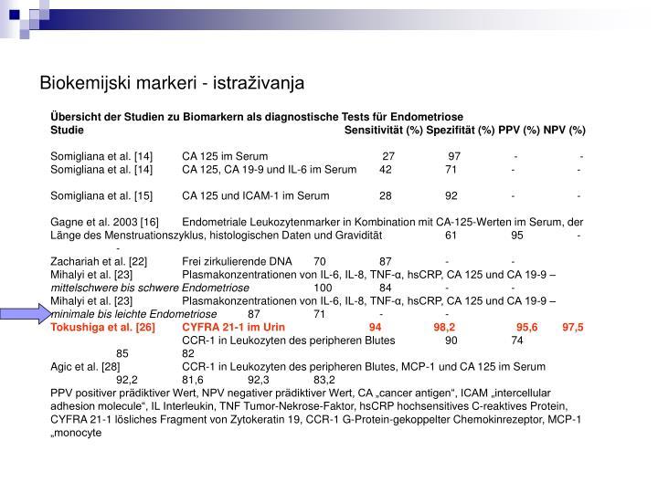Biokemijski markeri - istraživanja
