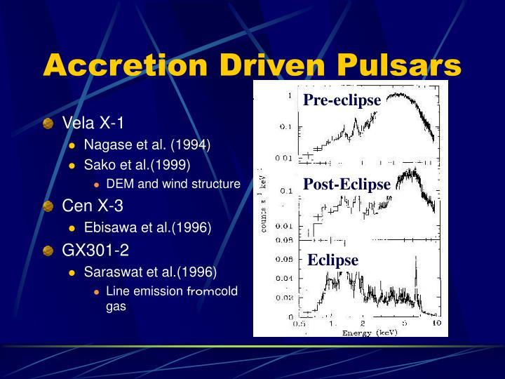 Accretion Driven Pulsars