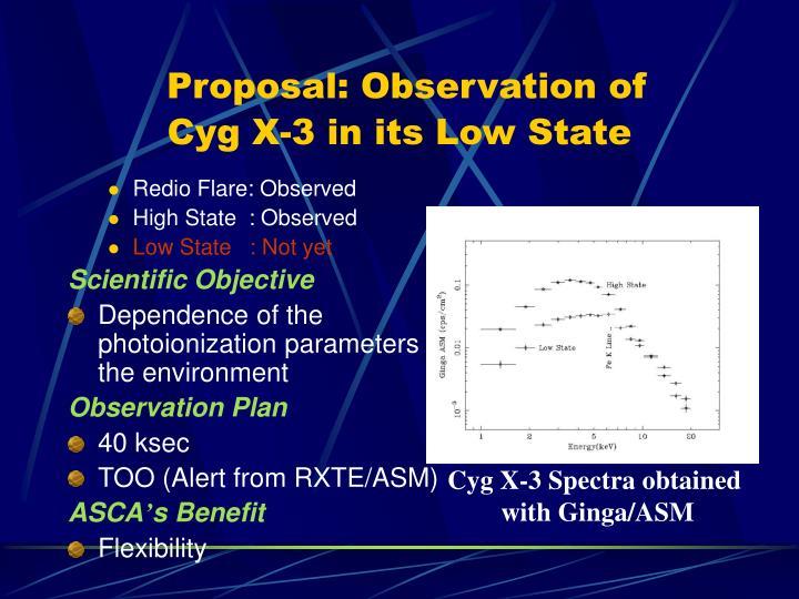 Proposal: Observation of