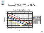 bypass vcco 2 5v per fpga