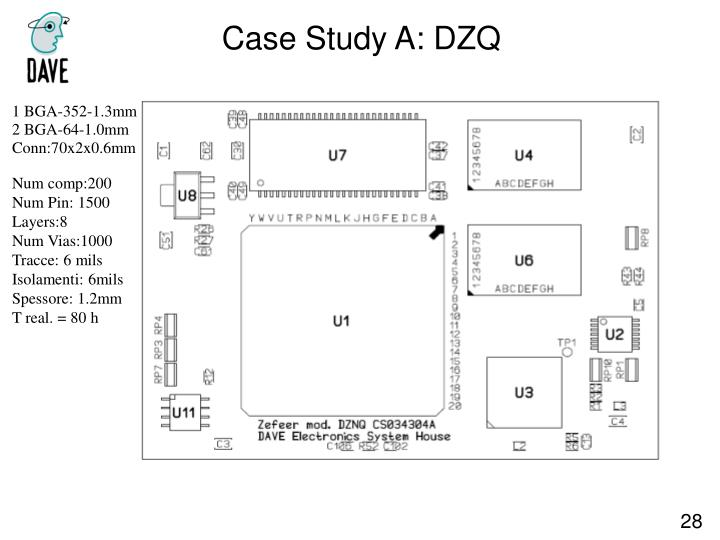 Case Study A: DZQ