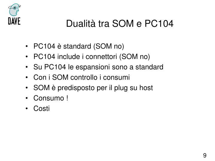 Dualità tra SOM e PC104