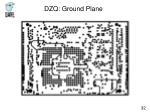 dzq ground plane