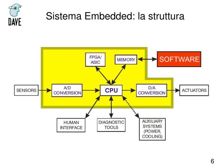 Sistema Embedded: la struttura