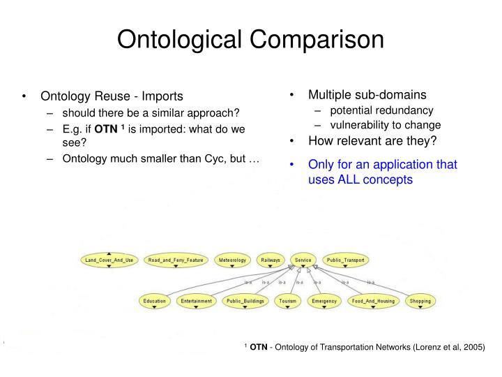 Ontological Comparison