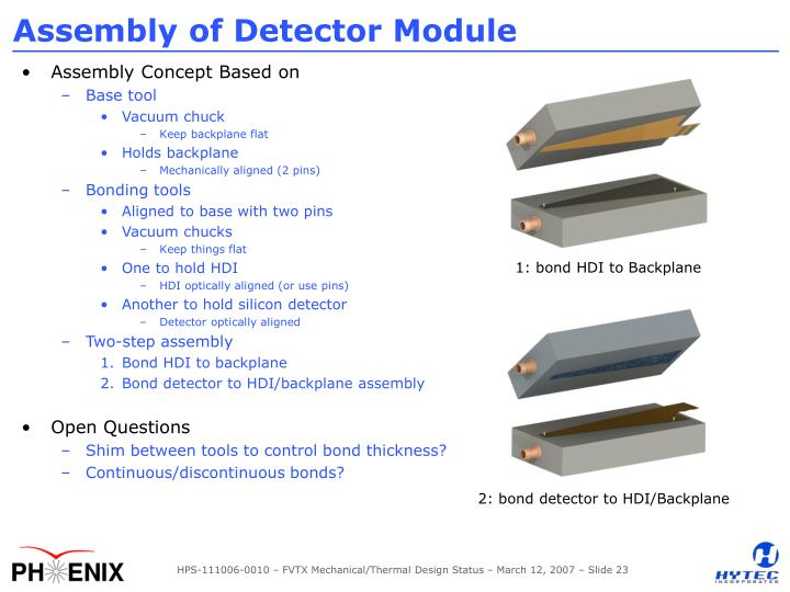 1: bond HDI to Backplane