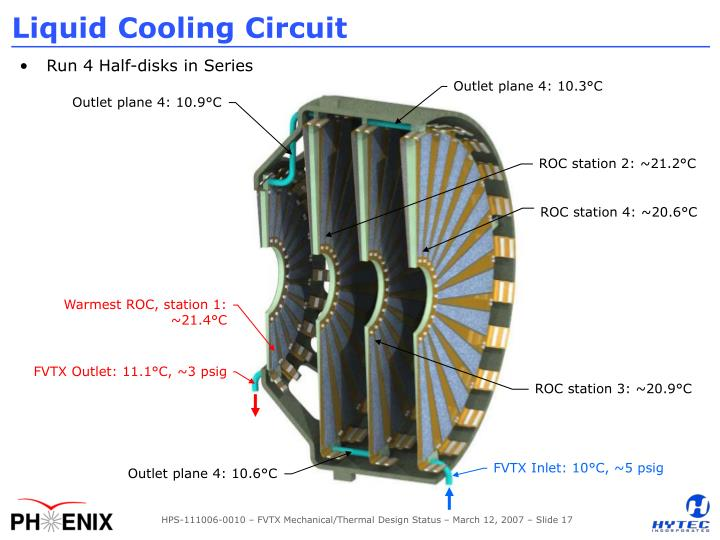 Liquid Cooling Circuit