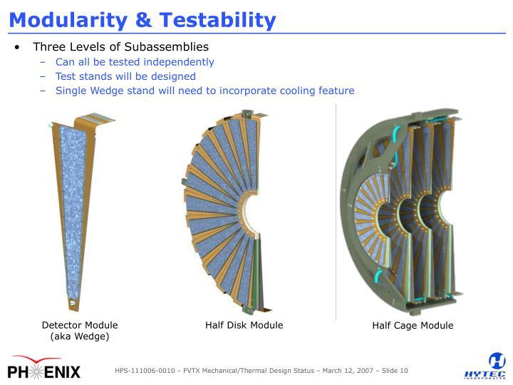 Modularity & Testability