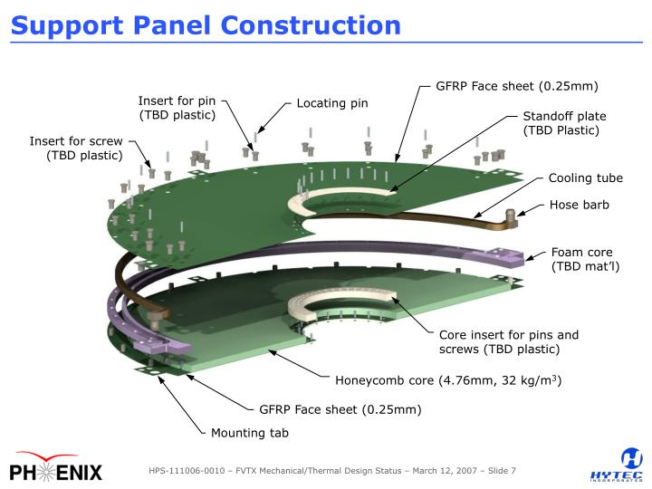 Support Panel Construction