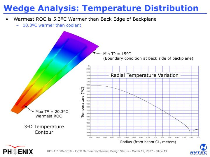 Wedge Analysis: Temperature Distribution