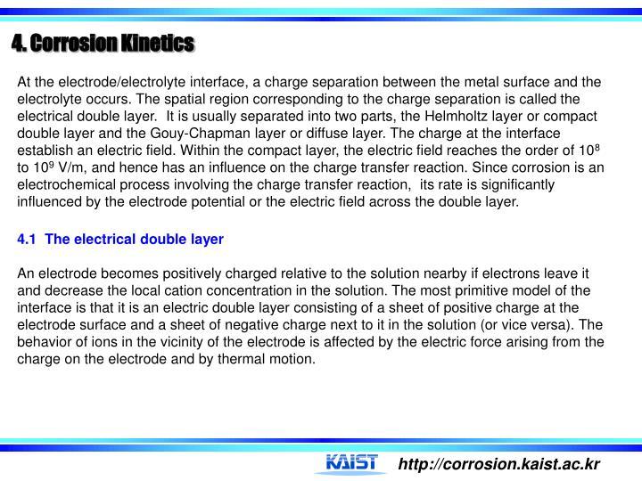 4. Corrosion Kinetics