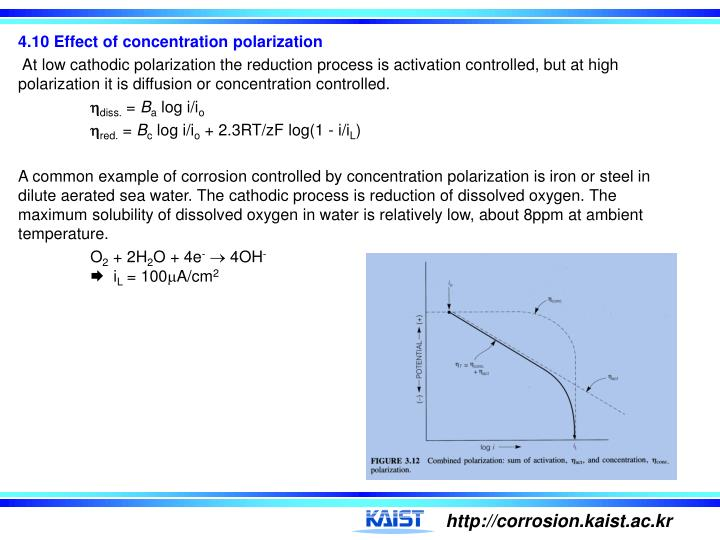 4.10 Effect of concentration polarization