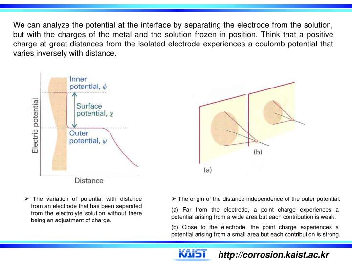 We can analyze the potential at the interface by separating the electrode from the solution, but with the charges of the metal and the solution frozen in position. Think that a positive charge at great distances from the isolated electrode experiences a coulomb potential that varies inversely with distance.