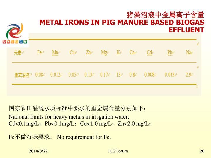 猪粪沼液中金属离子含量