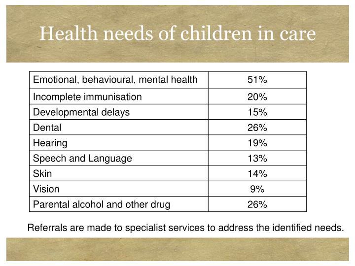 Health needs of children in care