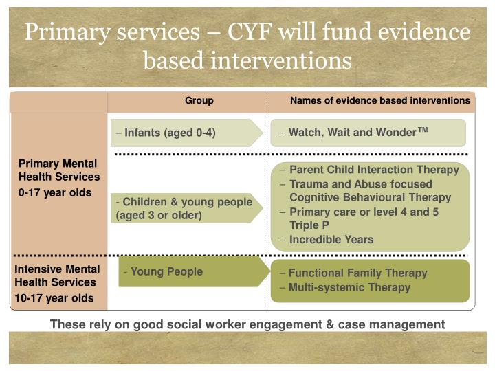 Primary services – CYF will fund evidence based interventions